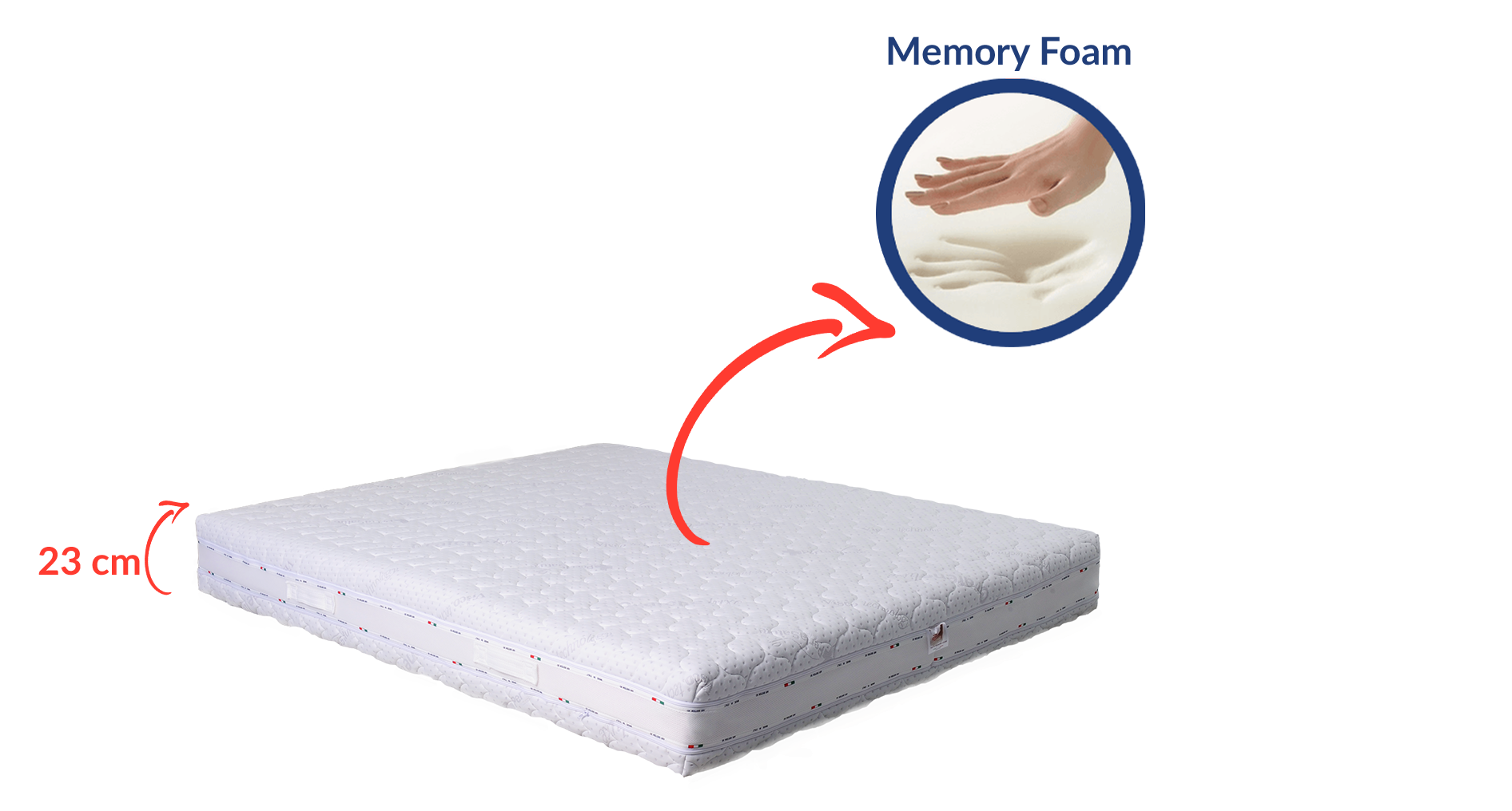 memory foam basic